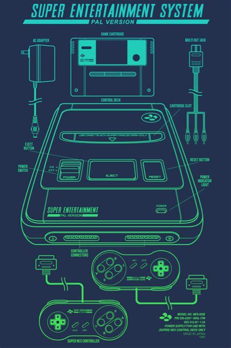 classic console blueprints designs  adam rufino super