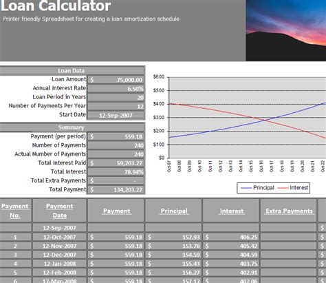 student loan calculator  excel templates