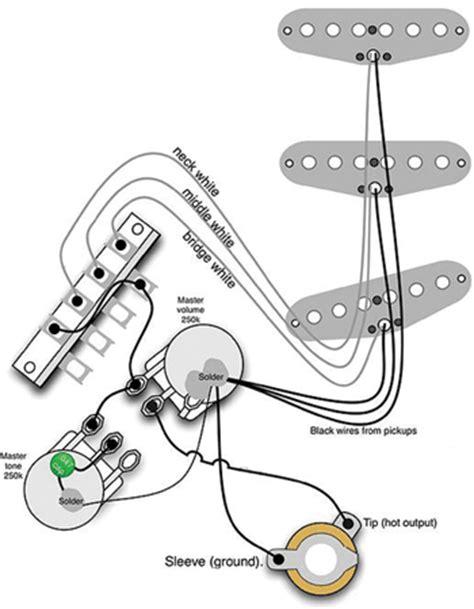 Stratocaster Master Tone Configuration