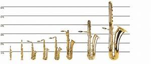 Bari Sax Chart Sopranino Soprano Alto C Melody Tenor Baritone Bass