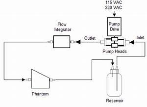 Portable Ultrasound Doppler Flow Testing Ultrasound