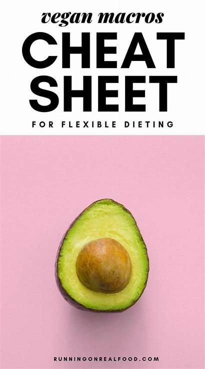 Macro Sheet Cheat Vegan Dieting Flexible Diet