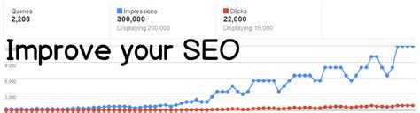 Effective Search Engine Optimization by Effective Search Engine Optimization Strategies For 2016