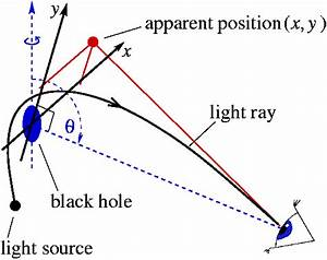 Mathematical Formula for Black Holes (page 3) - Pics about ...
