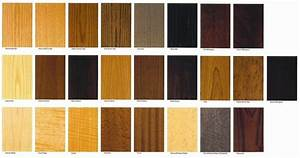 Colors of wood furniture furniture design ideas for Wood colours for furniture