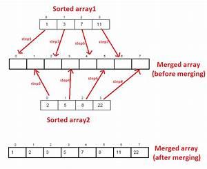 Javamadesoeasy Com  Jmse   Merge Two Sorted Arrays In Java