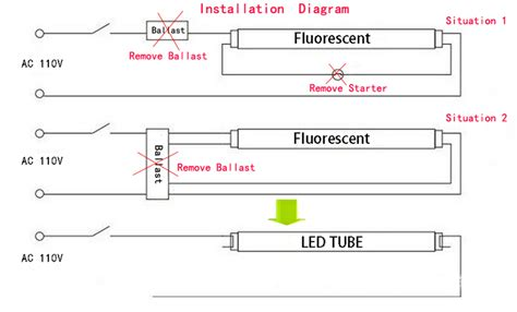 Electronic Ballast Tube Lighting