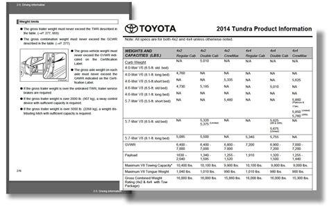 2014 Toyota Tundra Crew Max Platinum