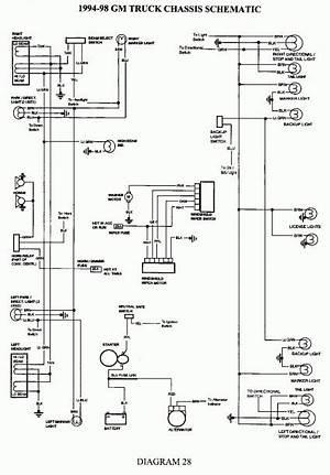 Wiring Diagram Ctsy Fuse 1992 Chevy Truck Moleculardiagram Enotecaombrerosse It