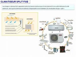 Bruit Climatisation Unite Interieure : etudes des constructions ppt video online t l charger ~ Premium-room.com Idées de Décoration