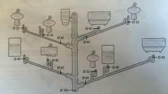Evacuation Baignoire Diametre by Quot 233 Vacuation D Eau Quot Les Solutions Pour La R 233 Alisation
