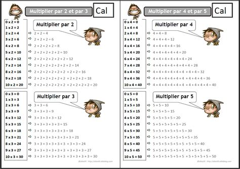 Comment Apprendre Les Tables De Multiplication Ce1 Idées