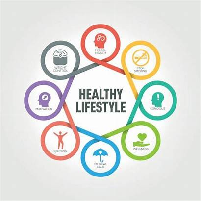 Health Employee Benefits Wellbeing Healthy Lifestyle Fitness