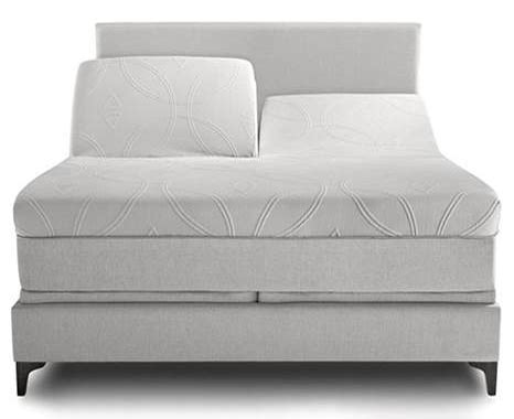 split top mattresses or split head adjustable beds sheets