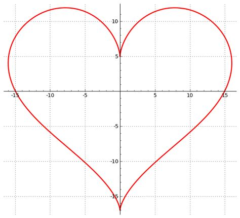 calculus problem lovely heart curve michael huang