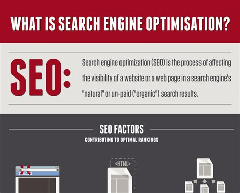 what is seo optimisation what is search engine optimisation seo infographic