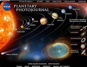 Map of Solar System Planets (page 5) - Pics about space