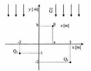 Elektrische Feldstärke Berechnen : mp forum elektrische felder von punktladungen matroids matheplanet ~ Themetempest.com Abrechnung