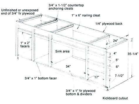 Standard Cupboard Height by Base Cabinet Depths Standard Kitchen Sizes Cabinets