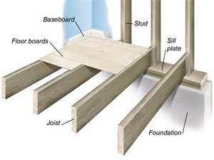 all about wood floor framing and construction diy