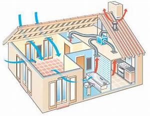 Comment Installer Une Vmc : installer soi m me la ventilation dans la maison par ~ Dailycaller-alerts.com Idées de Décoration