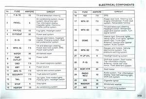 96 Lexus Gs300 Fuse Box Diagram Lexus Car