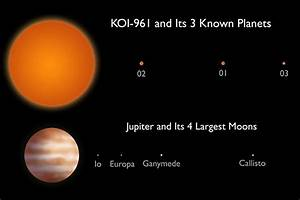 Discovery of the smallest exoplanets: The Barnard's star ...