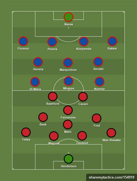How Man United and PSG could line-up in the Champions League