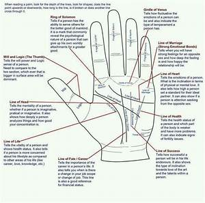 26 Best Palm Reading Charts Images On Pinterest