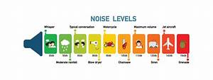 Hearing Loss In Iowa Asi Audiology Hearing Healthcare