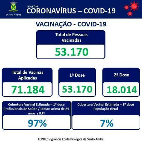 Covid-19 | Boletim Santo André | 10/03/21