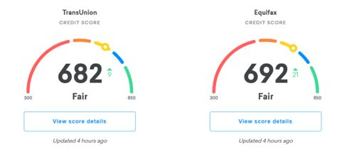 How to Get Your Credit Score for Free • Consumerism Commentary
