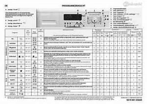 Symbole Auf Waschmaschine : bauknecht wa platinum 66 bwwaschmaschinen deutsche bedienungsanleitung herunterladen ~ Markanthonyermac.com Haus und Dekorationen
