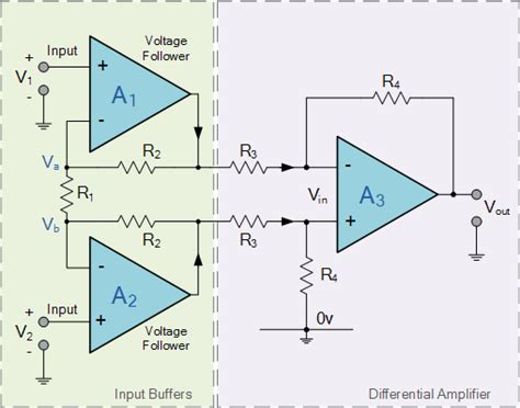 Saturation When Using Differential Amplifier With Amp