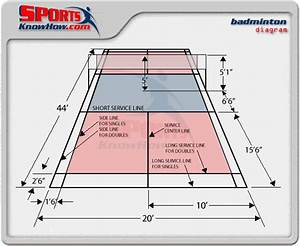 Badminton Court Dimensions Diagram