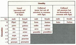 Esperanto  A Window On Language  And Vice Versa