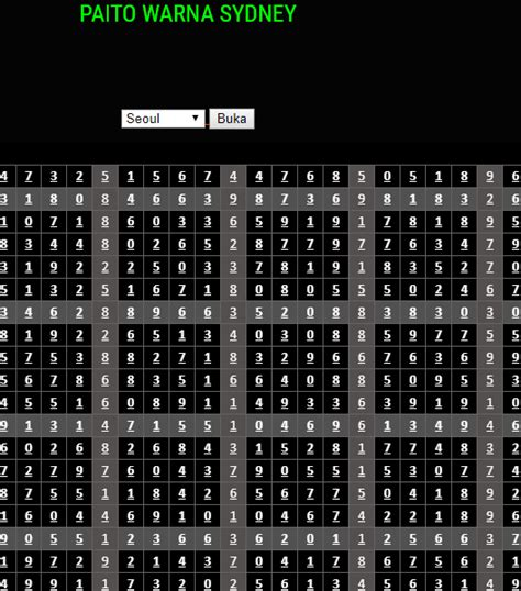 paito warna sydney data pengeluaran togel sydney