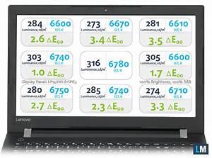 Lenovo Ideapad V510  15 U2033  Review  U2013 So Many Features  The