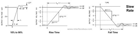 Slew Rate Vs Rise Time by Ic Logic Device Slew Rate And Rise Time