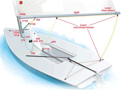 Parts Of A Laser Boat by Harken Sailboat Hardware And Accessories