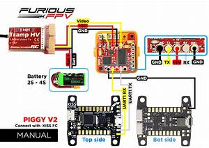Furious Fpv Piggy Osd V2 For Kiss Fc  Furious Fpv