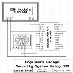 Arduino Based Security System Using Gsm Pir Sensor