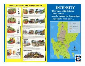 Related Keywords & Suggestions for earthquake intensity 1