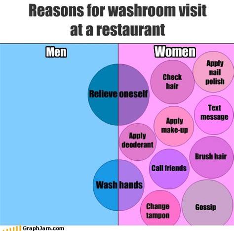 Men vs Women Washroom   Boredom.No.Moredom