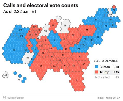 2016 Election Map Results
