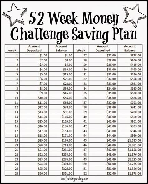 printable money challenge calendar calendar printable