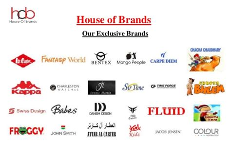 House Of Brands  India Ecommerce