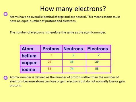 53 Protons 74 Neutrons by National 5 Chemistry Uni1 1 Chemical Changes And Structure
