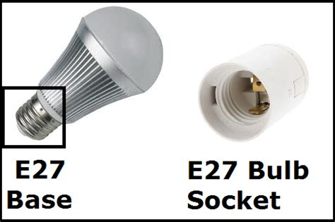 all you need to about the types of led bulbs best