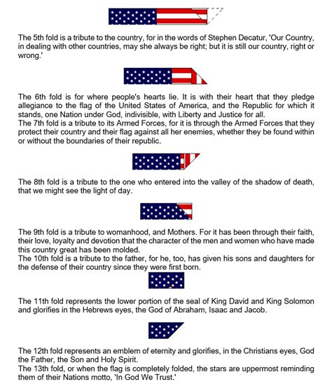 meaning of draped articles american legion travis post 76